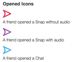 Snapchat Opened Icons